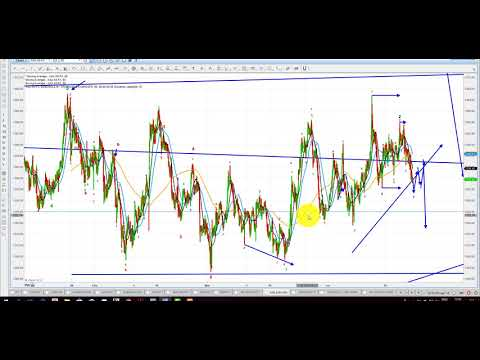 Elliott Wave Analysis of Gold & Silver as of 21st April 2018