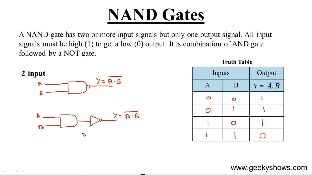 Nand Gate (hindi) Youtube