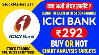 Icici bank share price target | icici bank share news | icici bank share analysis | share forecast