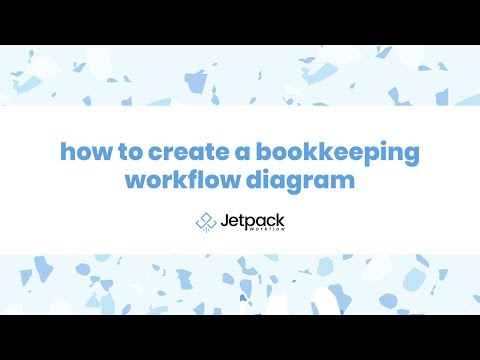 """""""How to Create a Bookkeeping Workflow Diagram"""" by ..."""