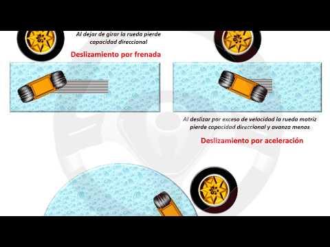 INTRODUCCIÓN A LA TECNOLOGÍA DEL AUTOMÓVIL - Módulo 12 (11/23)