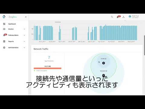 ZingBoxデモ動画2 オペレーション編