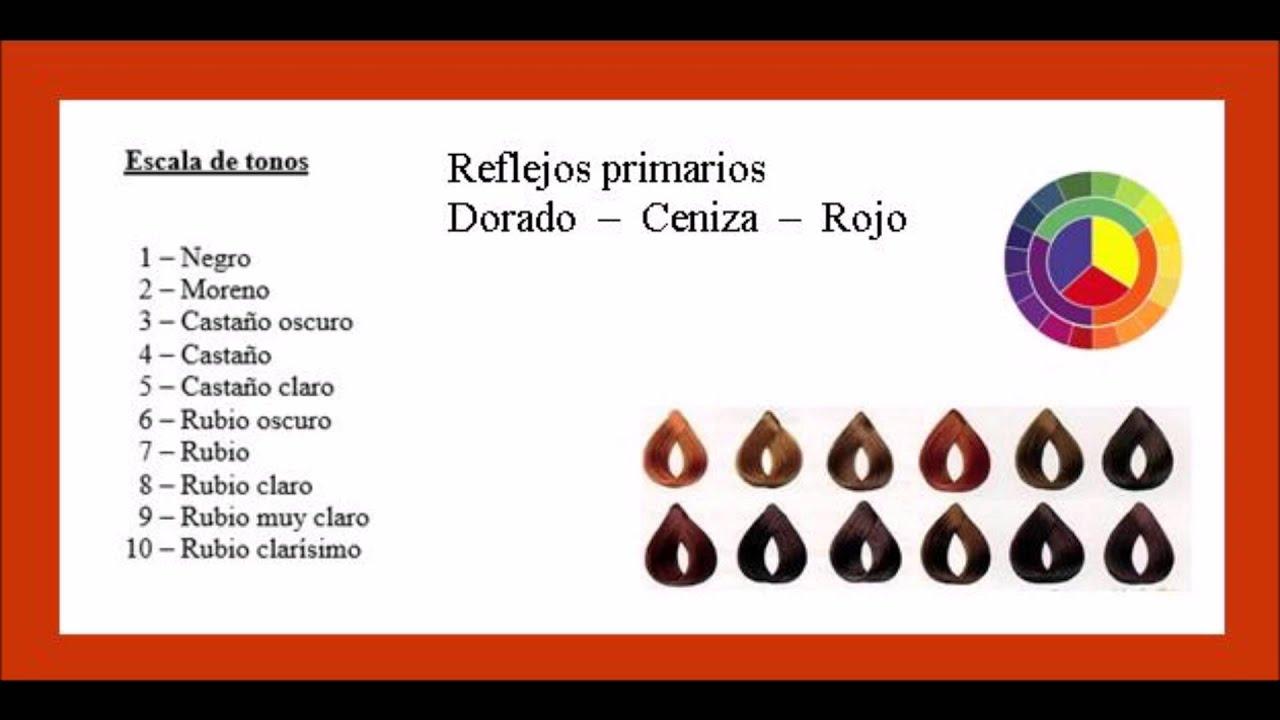 Rubia con 5 tipos - 1 part 2