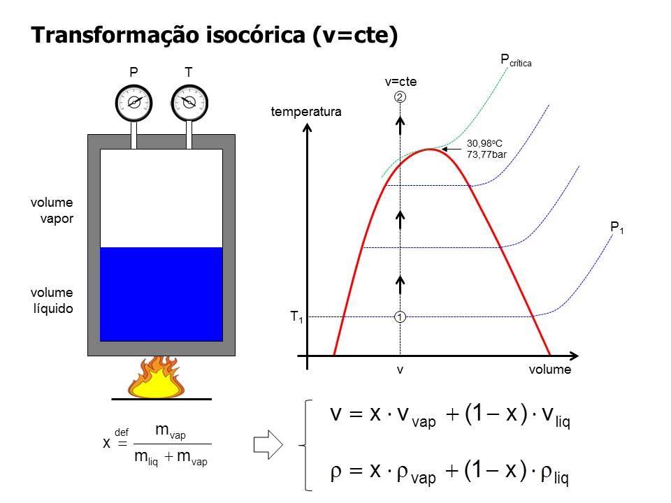 T3 propriedades termodinmicas e diagramas de estado youtube t3 propriedades termodinmicas e diagramas de estado ccuart Gallery