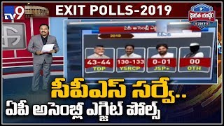 Exit Polls : CPS survey predicts 130 seats to YCP - TV9