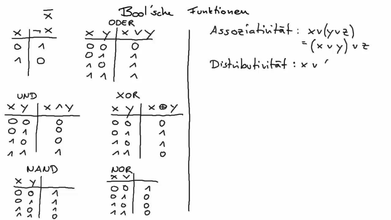 Bool\'sche Algebra: Informatik - YouTube