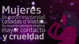 Video Alto al feminicidio en México download MP3, MP4, WEBM, AVI, FLV April 2018