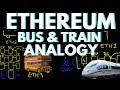HUUGE!! Reddit Launches Crypto on Ethereum  THETA, MATIC, SOLANA, CRYPTO NEWS