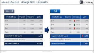 2. เข้าใจมูลค่าหน่วยลงทุน (NAV) ให้ถ่องแท้