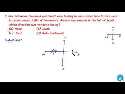 Tips and Tricks of Direction Sense (Reasoning)