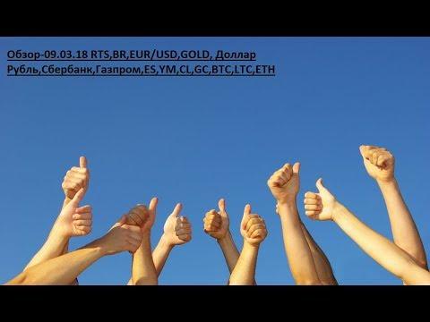 Обзор-09.03.18 RTS,BR,EUR/USD,GOLD, Доллар Рубль,Сбербанк,Газпром,ES,YM,CL,GC,BTC,LTC,ETH