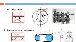 ЕГЭ по физике. Динамика - движение по окружности