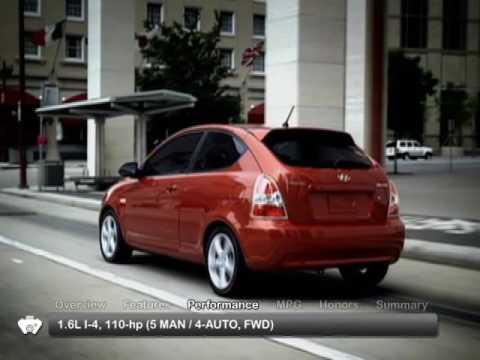 2009 Hyundai Accent Used Car Report