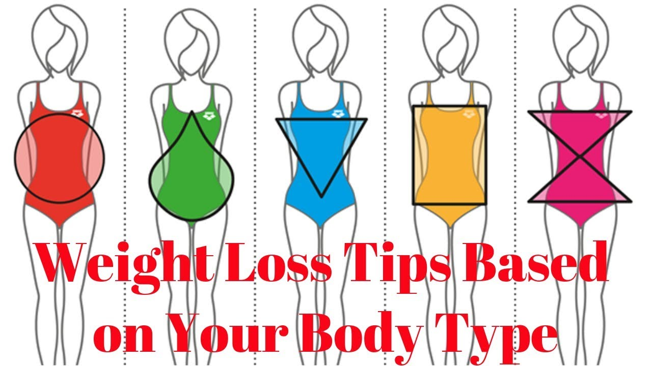 fat loss by body type
