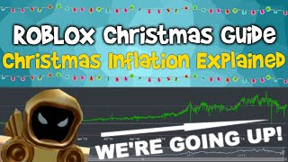 ROBLOX Christmas Inflation Guide