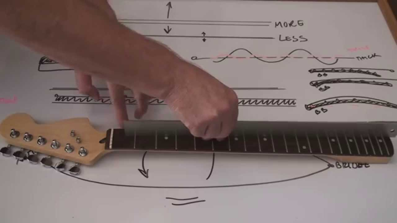 Get Rid Of Fret Buzz Forever Common Guitar Setup Problems And Basic