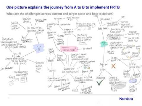 Webinar: Practical Operational Implementation of FRTB