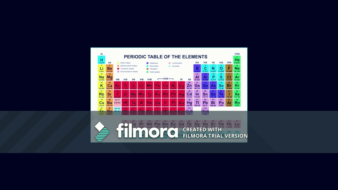 Periodic Table Hd Modern Periodic Table Hd Periodic Table Of