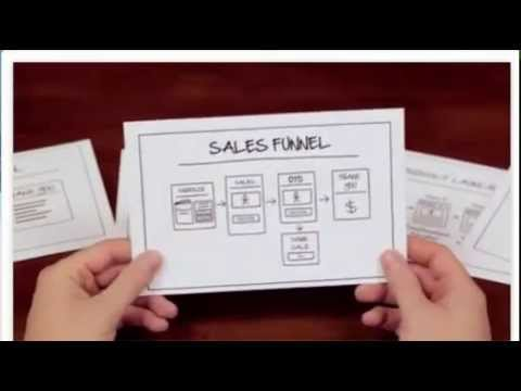 Clickfunnels 2 week free trail with Enhance Your Net