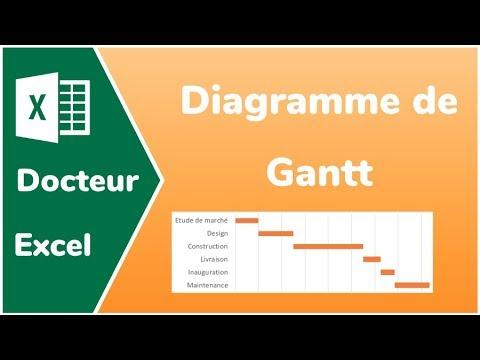 Comment faire un diagramme de gantt sur excel docteur excel youtube comment faire un diagramme de gantt sur excel docteur excel ccuart Gallery