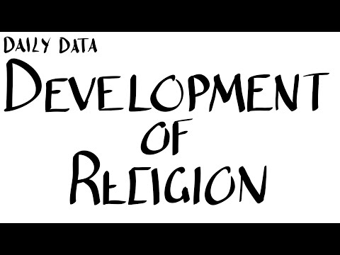 Daily Data: Development of Mesopotamian Religion