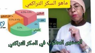 ما معنى تحليل سكر التراكمي أو (الخزان) ومقاومة الانسولين