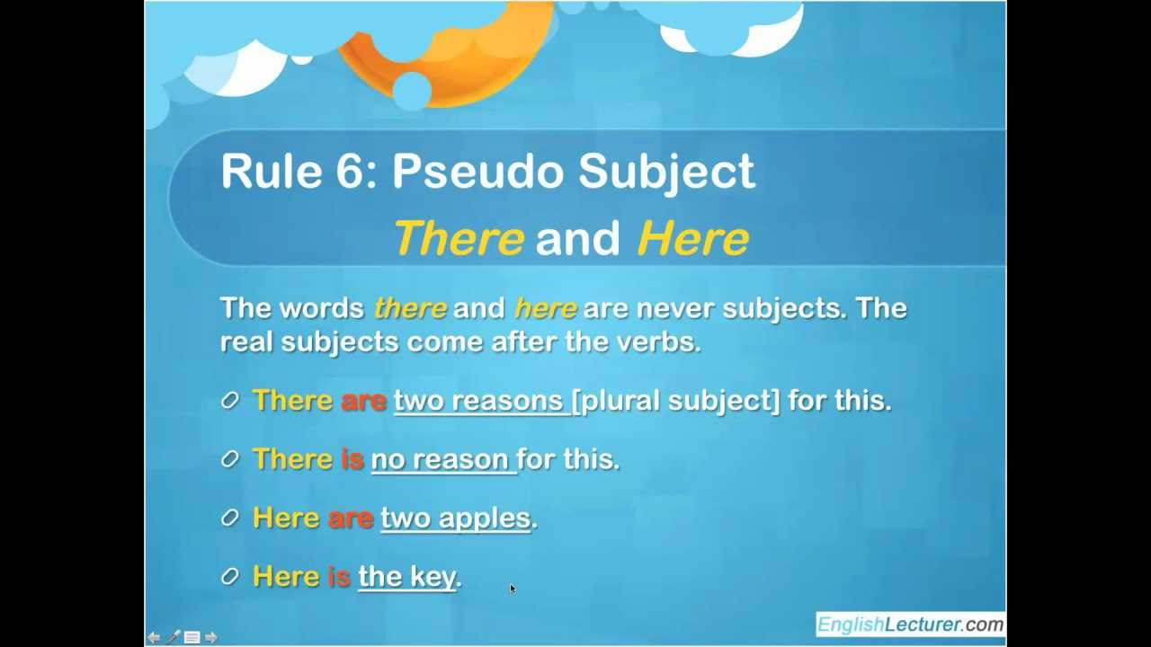 Subject Verb Agreement 11 Rules Englishlecturer