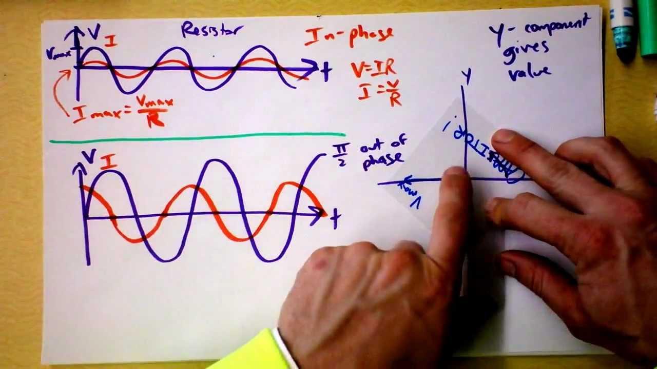 purely capacitive circuit phasor diagram [ 1280 x 720 Pixel ]