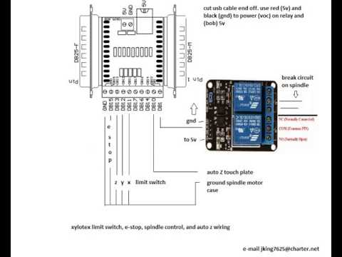 hqdefault how to wire cnc limit switch youtube cnc limit switch wiring diagram at pacquiaovsvargaslive.co