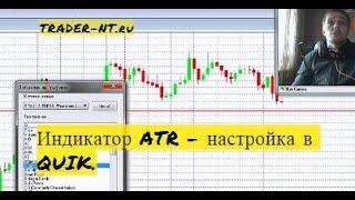 Индикатор ATR (Average True Range) - настройка