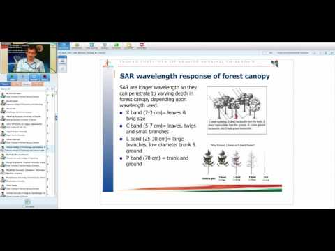 24 04 2017 SAR Remote Sensing for Agricultural and Soil Studies