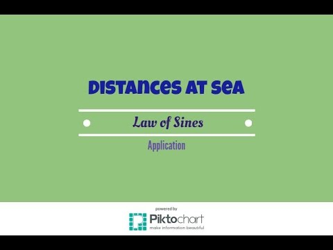 Calculating Distances at Sea. Law of Sines