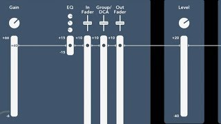 How To Mix Live Music Chapter 6 - Gain Structure
