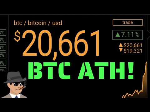 NEW Bitcoin ATH $20,600+!  XRP On The Move \u0026 Market Cap Over 600B!! + Ripple XRP Price \u0026 News!