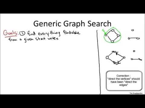 Graph Search - Overview | Algorithm
