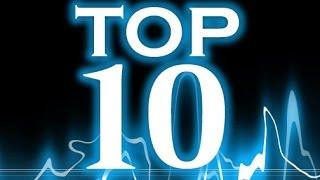 Top 10 Phones Under INR. 20000 , June 2015