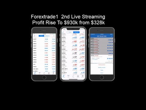 20.3.19 2nd Forex Trading Live Steaming Profit Rise From $328k to $930k