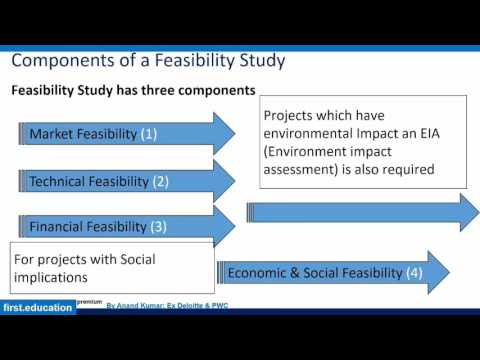 Feasibility and Capital Budgeting