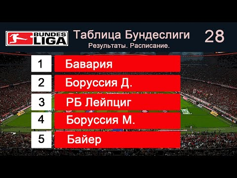 Чемпионат Германии по футболу Бундеслига 28. Результаты, расписание, таблица. Бавария убрала интригу