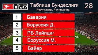 Чемпионат Германии по футболу Бундеслига 28 Результаты расписание таблица Бавария убрала интригу