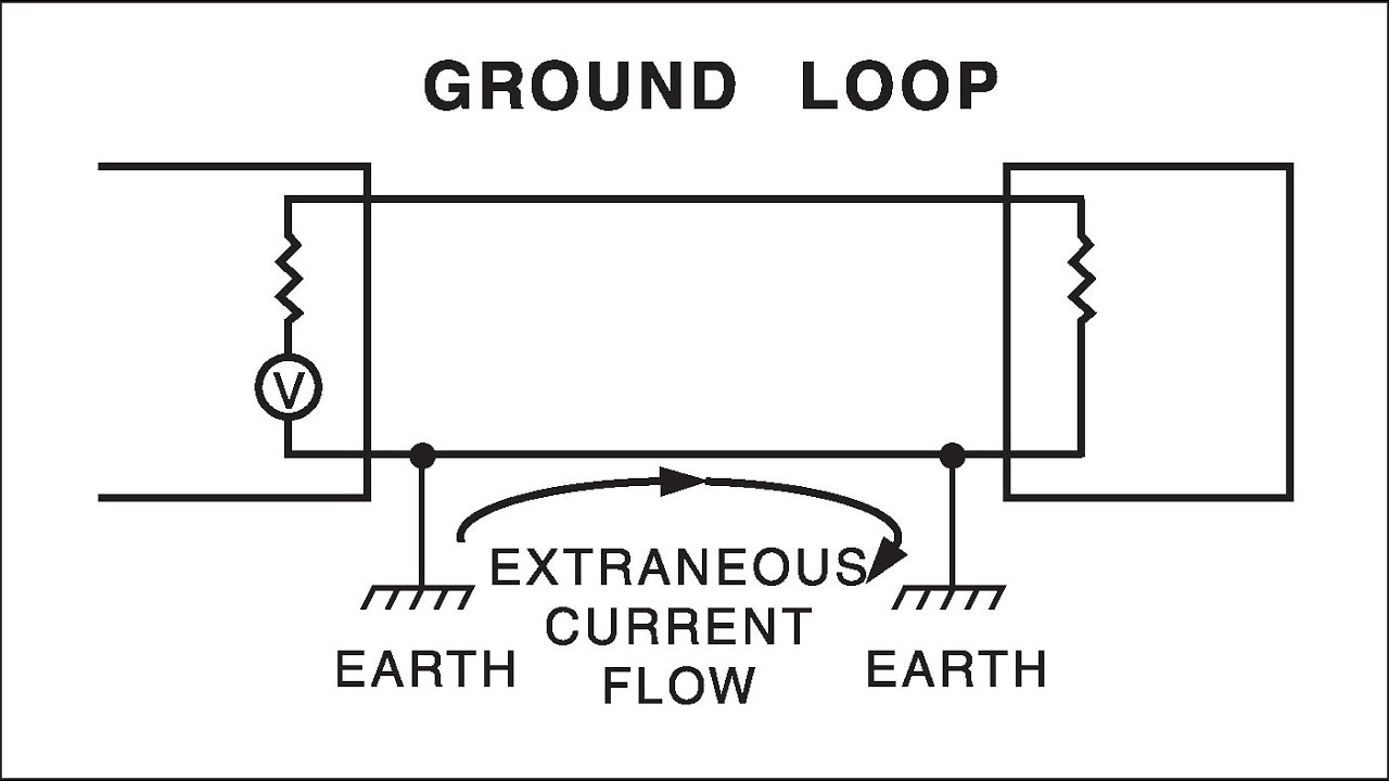 Ground Loops Grounding Series Part 6 Youtube