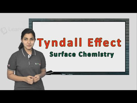 Tyndall Effect explained in a simple manner with an actual solved JEE Question
