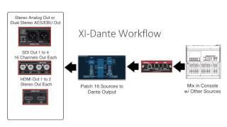 Roland V-1200HD Tutorial 9: Dante Setup