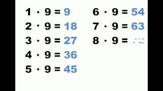 таблица умножения 9 www.kids-eshop.com как выучить таблицу умножения.