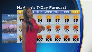 Markina Brown's Weather Forecast (July 21)