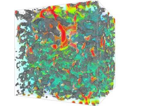Fluid flow in porous medium