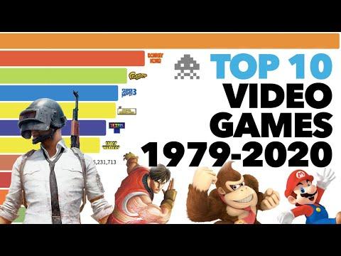 Best Selling Video Games 1979 - 2020