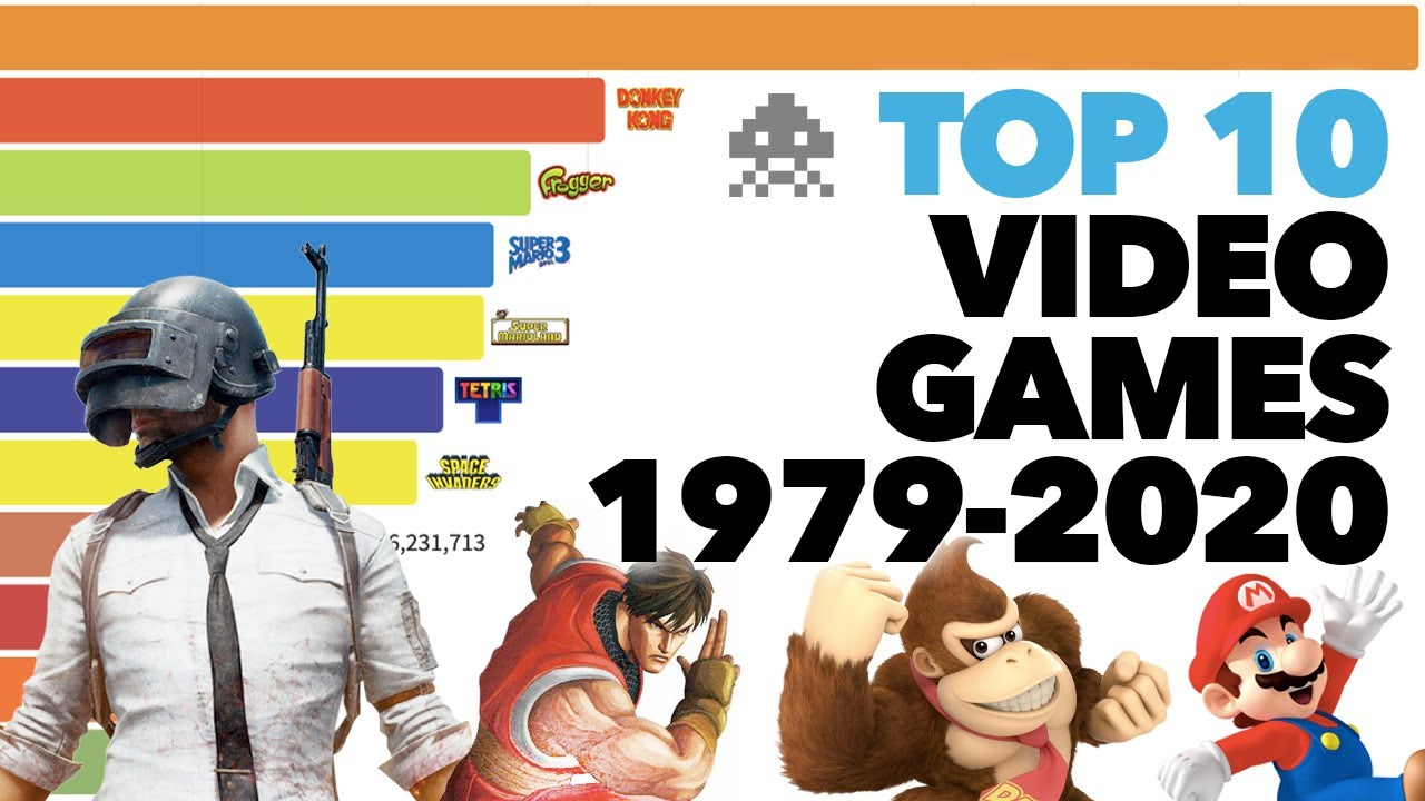 Best Selling Video Games 1979 - 2020