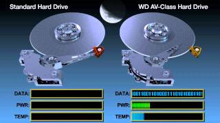 WD AV-GP hard drives deliver the characteristics AV manufacturers seek most