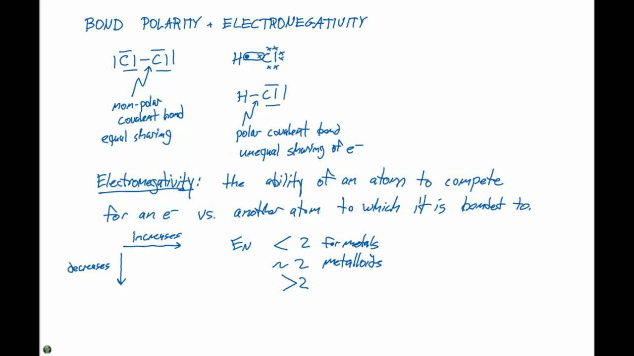 8 4 Bond Polarity and Electronegativity